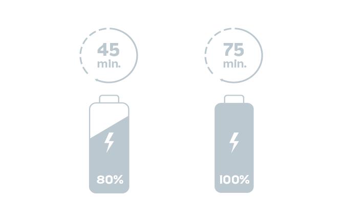 ekspresowe-ładowanie-baterri-chirp-plus